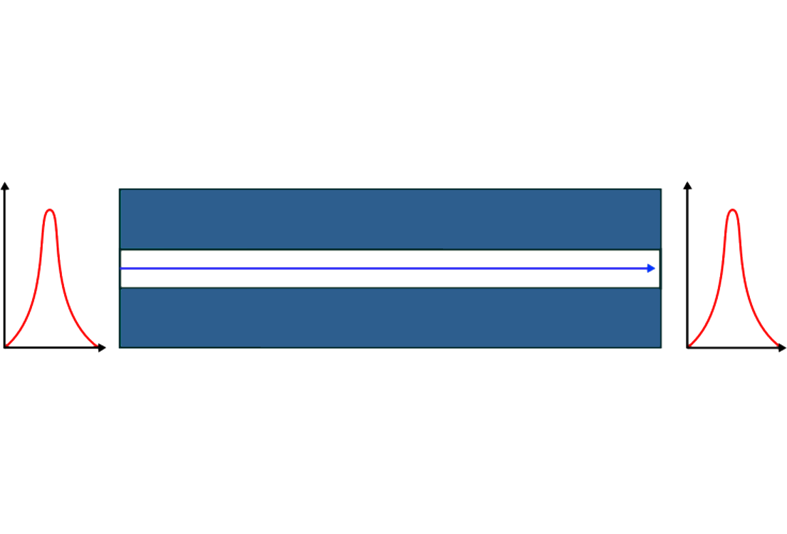 Single-mode Transmission