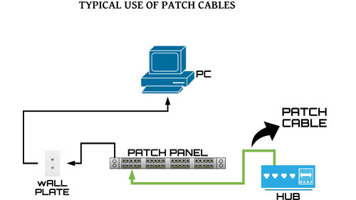 1 LC-LC Patch Cables for Data Center Network Optimization BlueOptics.jpg