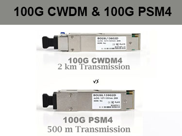 PSM4 & CWDM4 - Most Promising Solution for 100G Ethernet!