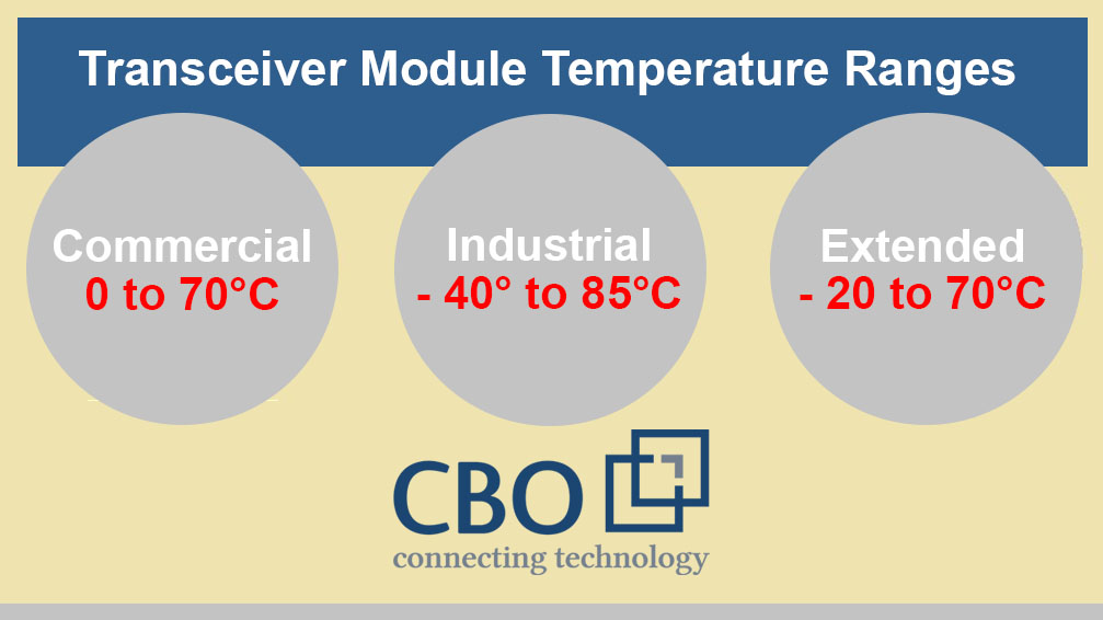 How_Much_Do_We_Know_about_Transceiver_Module_Temperature.jpg