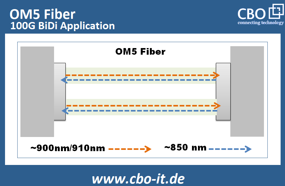 5-Possible-Optical-Fiber-Cables-for-5G-Networks_3.png