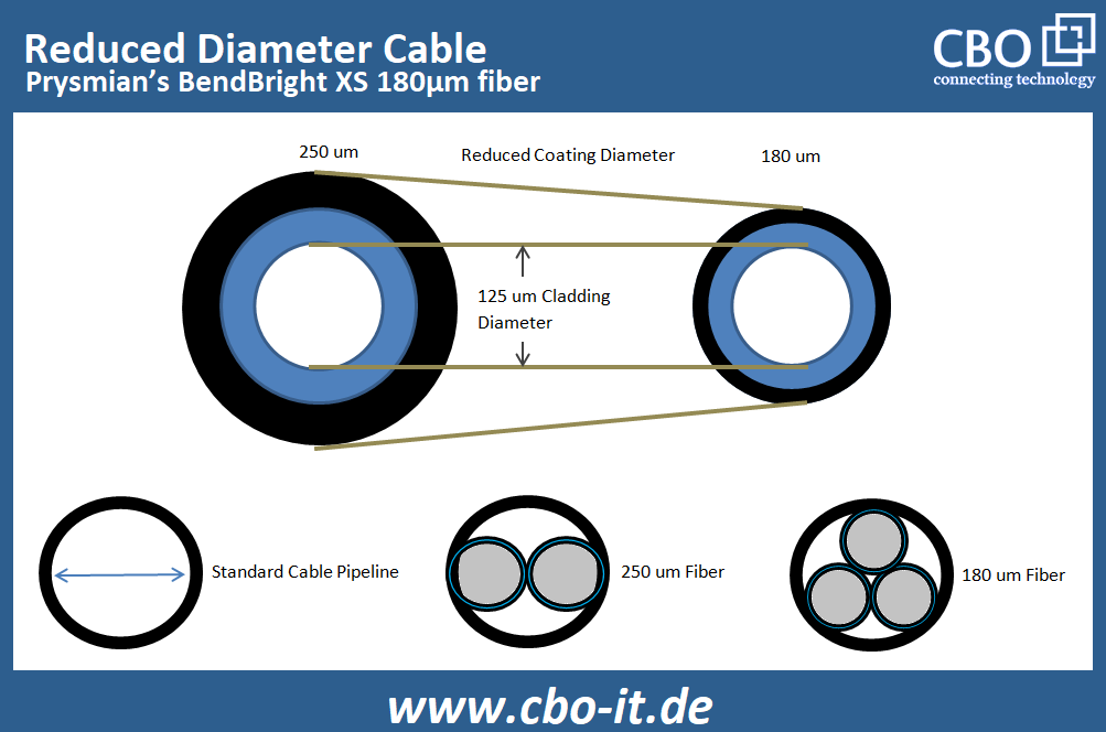 5-Possible-Optical-Fiber-Cables-for-5G-Networks_5.png