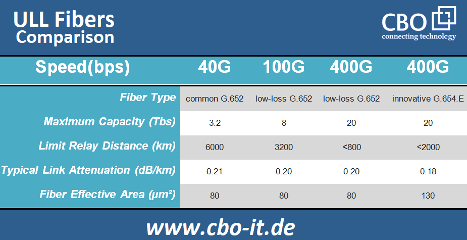 5-Possible-Optical-Fiber-Cables-for-5G-Networks_6.png