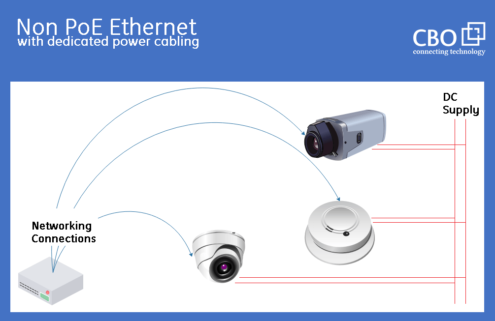 Basic_Facts_about_Power_Over_Ethernet_PoE_2
