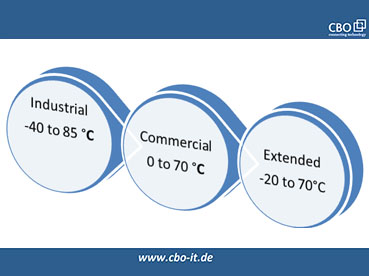 The Importance of  Optical Transceivers Operating Temperature